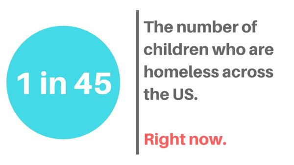 Across the US, 1 in 45 children is homeless.